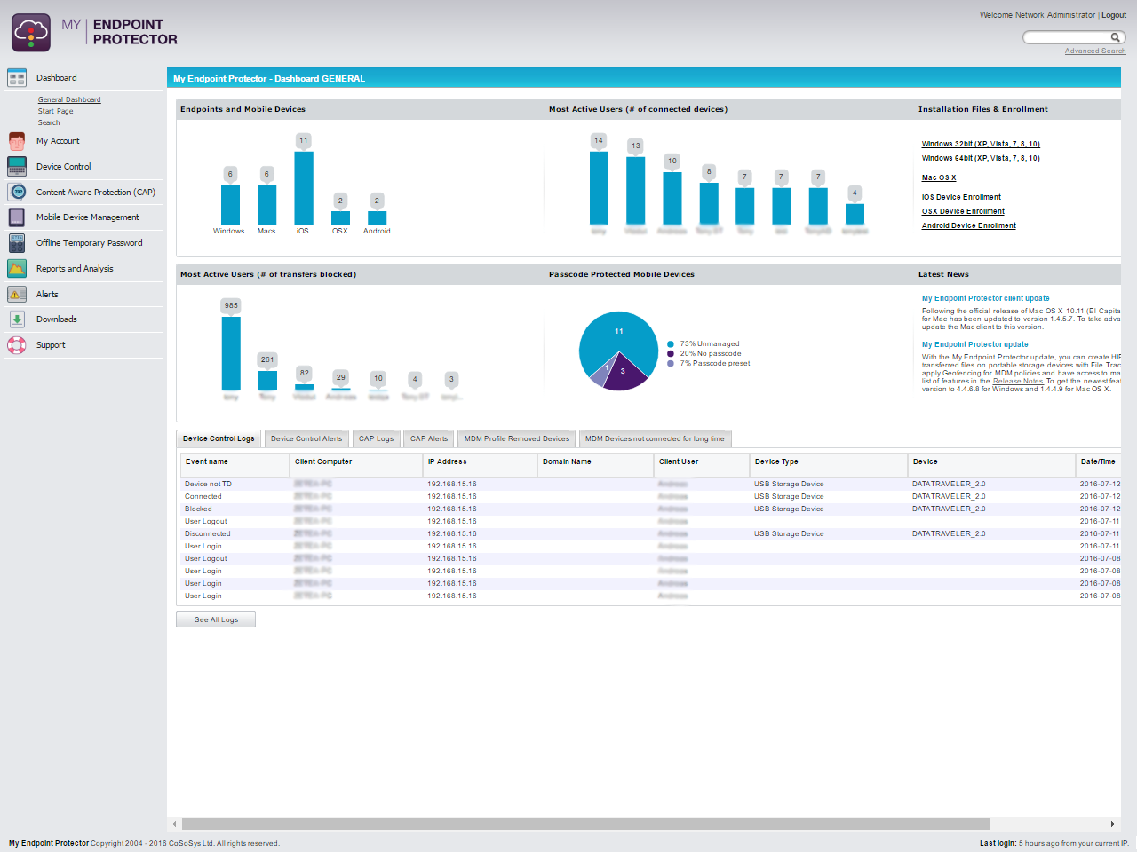 My Endpoint Protector - General Dashboard